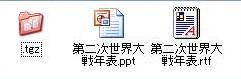 最初に作成されるファイル
