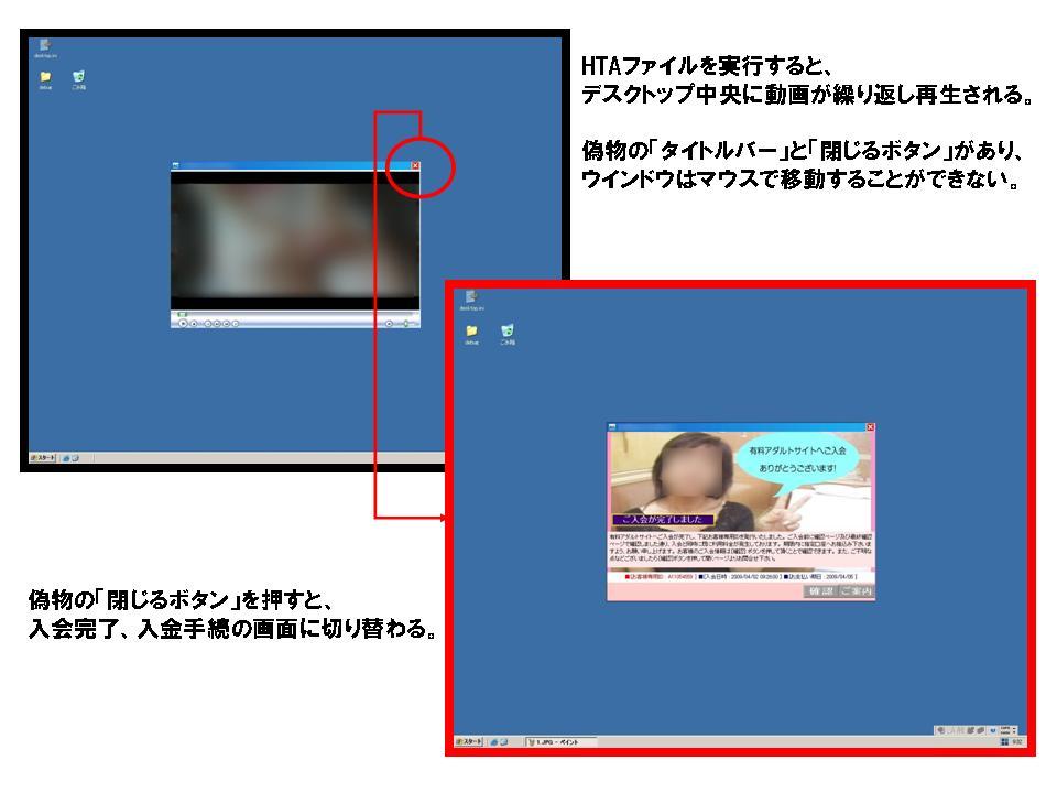 図3 動かせないウインドウと「×」ボタンで表示される「入会完了ページ」