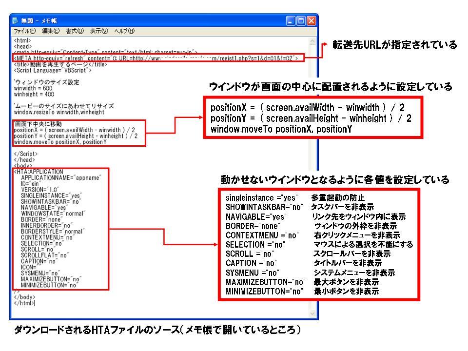 図4 HTAファイルのソース