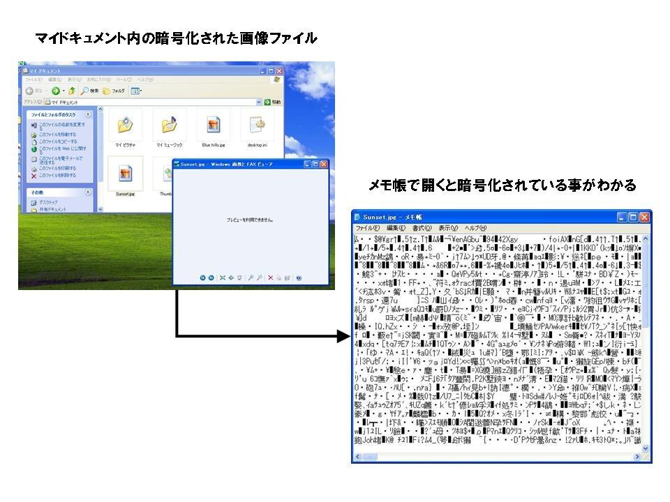 図3 [マイ ドキュメント]内の対象ファイルすべてが暗号化される