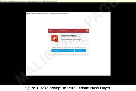 図4:ユーザに「Adobe Flash Player」のインストールを促す偽のメッセージウィンドウ