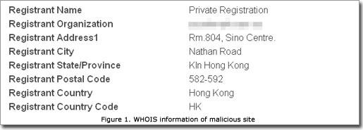 図1:「TROJ_CHIFRAX.BU」関連の不正Webサイトの「WHOIS」情報
