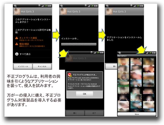図2:モバイル端末で確認されている不正プログラム例