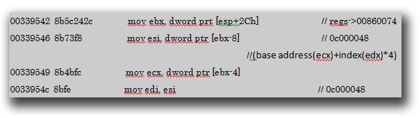 図8:数式「(base address(ecx)+index(edx)*4)」を呼び出す関数「Js3250!js_Invoke」