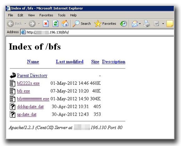 図3.ダウンロードURLのインデックスページに組み込まれている不正プログラムのファイル
