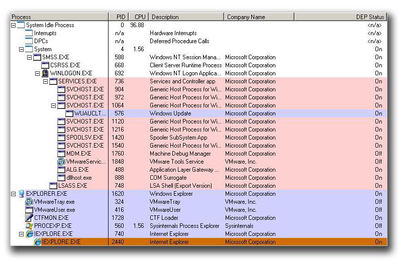 図4:Process ExplorerによるIE 8のDEP 設定情報(DEP-ON)