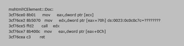 図6:「JS_DLOADER.QOA」が利用する脆弱性コード