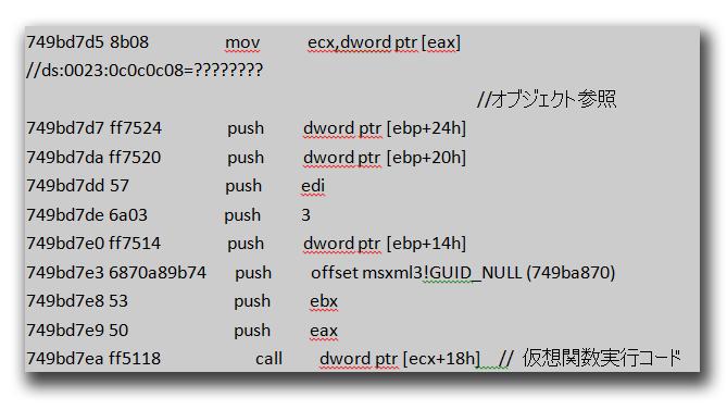 図4:「HTML_EXPLOYT.AE」によるMicrosoft XMLコアサービス( msxml3.dll)のエラーコード