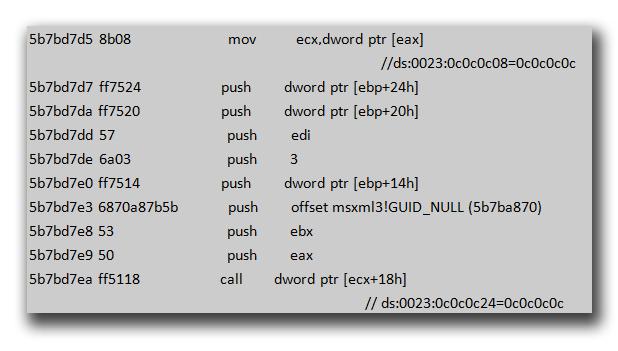 図10:「HTML_EXPLOYT.AE」の脆弱性利用による不正コードへの移動