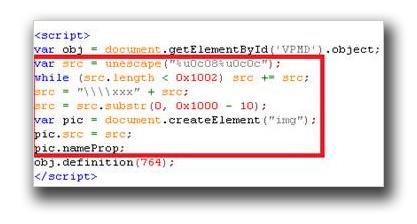 図4:スタックの値を変更および制御権をシェルコードに移すコード