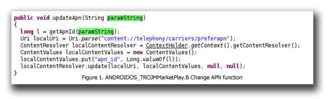 図1:APN機能を変更する「ANDROIDOS_TROJMMARKETPLAY.B」のコード
