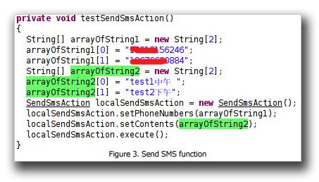 図3:テキストメッセージの送信に関するコード