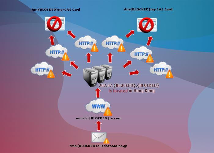 図5:IPアドレス「202.67.<省略>.<省略>」の関係性