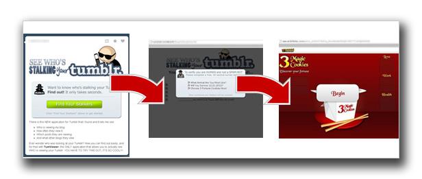 図3:アンケート詐欺に誘導する