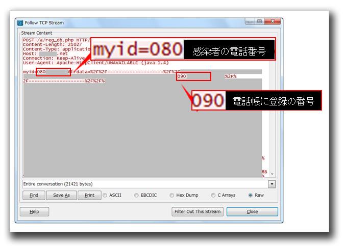 図1:「ANDROIDOS_CONTACTS」が電話帳の内容を外部サーバへ送信する際の通信