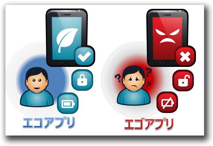 図:エコアプリとエゴアプリ