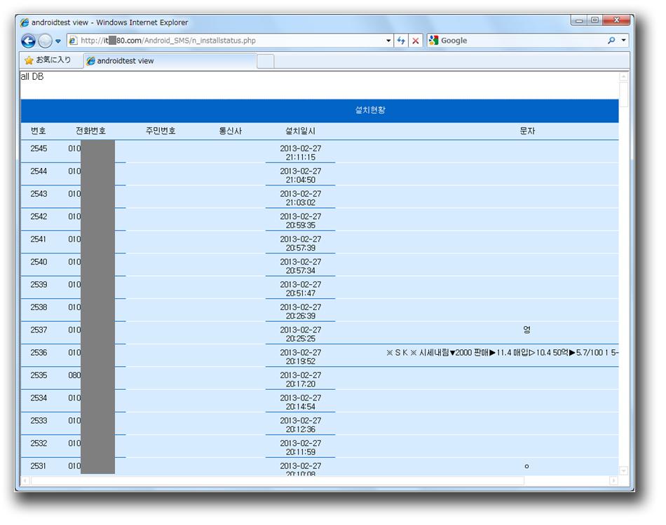 図7:最後の被害が登録されたのが「2013-02-27 21:11:15」。IDが「2545」となっている