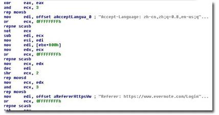 図3:Evernote にログインする「BKDR_VERNOT.A」