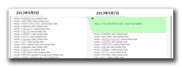 図1:似通ったドメインを持つ改ざんサイトの例