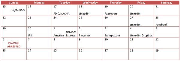 表1:2013年10月5日以前の BHEK によるスパムメール活動