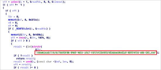 図2:偽の更新コード