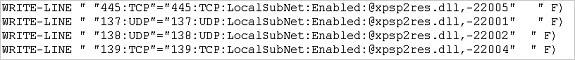 図2:逆コンパイルされたコード