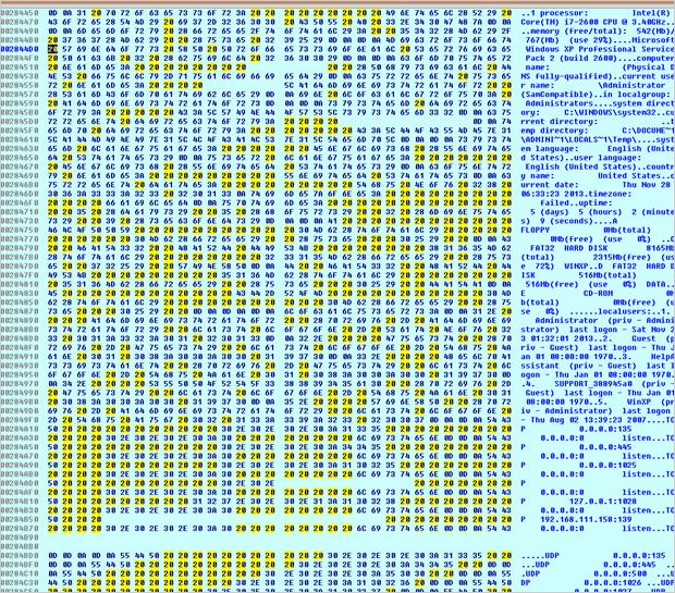 図5:PC の情報が書き込まれたメモリダンプ