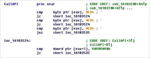 図2:不正なシェルコード