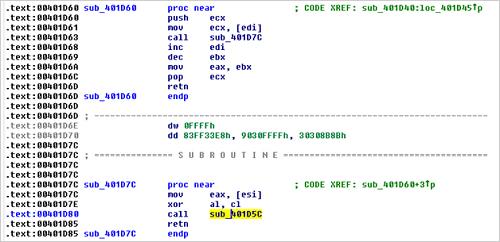 図3:コードの復号