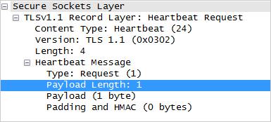 図1:「Heartbleed」のペイロード長