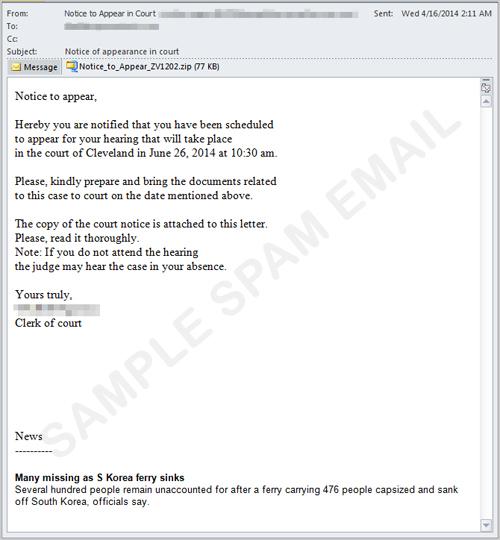 図1:スパムメールの例