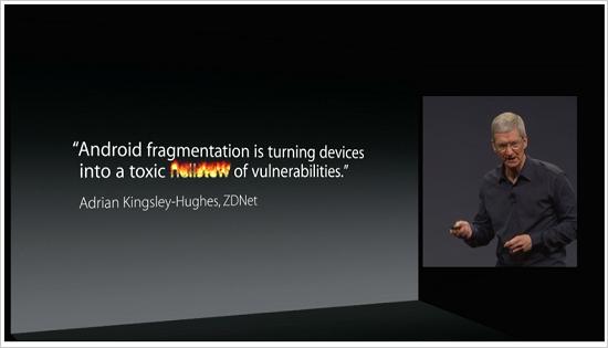 図1:Apple による Android OS の断片化に対する批判