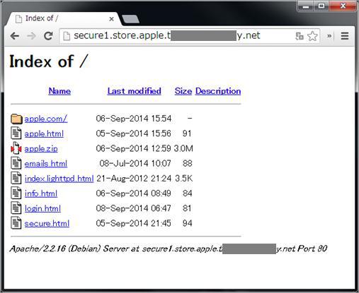 図3:フィッシング化(改ざん)されたウェブサイトの親ディレクトリへ横断した結果
