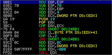 図2:2段目のシェルコードをメモリ上から検索するコード