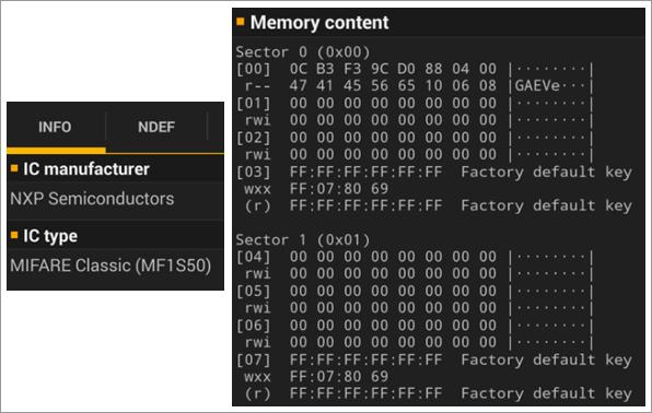 図3:MIFARE Classicカードの製造業者とメモリの内容