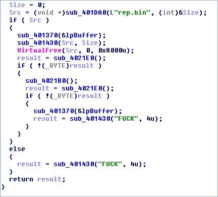 図1:「TSPY_POSLOGR.K」は収集した情報を「rep.bin」および「rep.temp」に保存