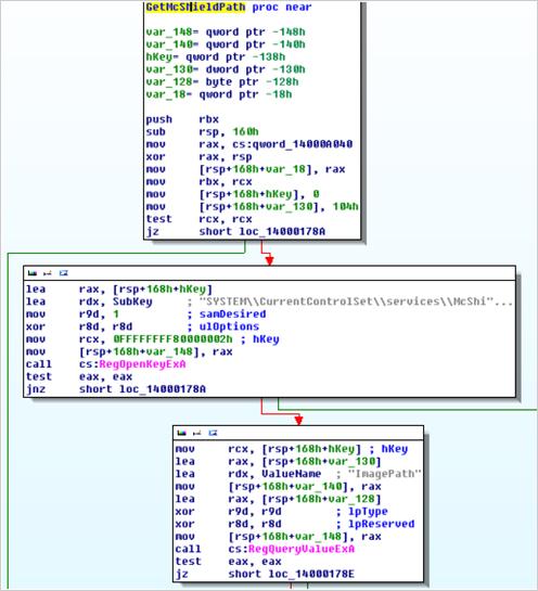 図3:「BKDR64_WIPALL.F」は、レジストリ内のサービスの一覧から