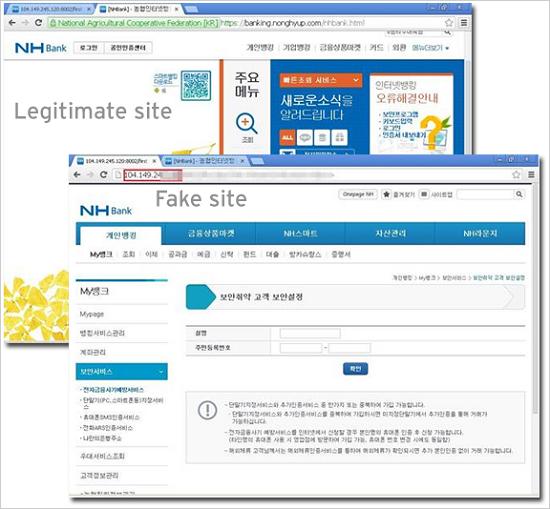 図1:正規のオンライン銀行サイトと偽のオンライン銀行サイトの比較