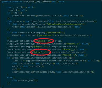 図5:ActionScript 内の DoSWF を呼び出すコード