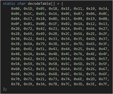 図8:デコードテーブル