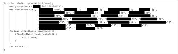 図3:難読化を解除した「proxy.pac」