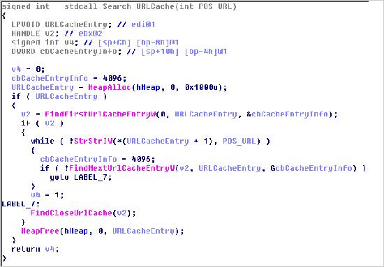 図5:URL のキャッシュ内にある POS に関連した URL を検索