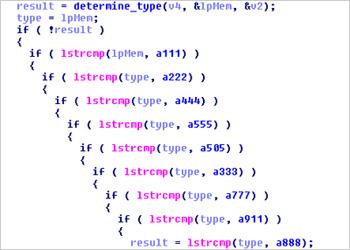 図11:不正プログラムをダウンロードするさまざまな「type」