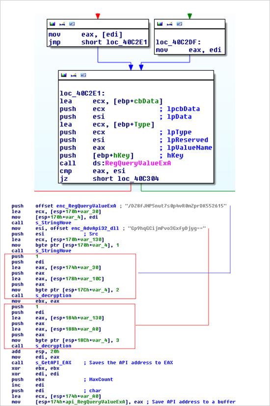 図3:「EMDIVI」の t17 の最新バージョンにおける API呼び出しの例