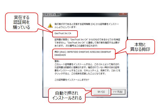 図2:「PAWXNIC」がインストールするルート証明書例