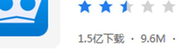 図1:ルート化アプリ、ダウンロード数1,500万達成