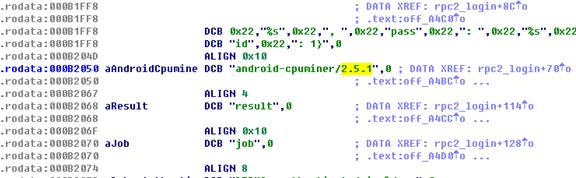 図7:不正アプリで確認された修正されたcpuminerのコード
