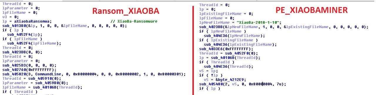 図3:ランサムウェア「RANSOM_XIAOBA」とファイル感染型のコインマイナー「PE_XIAOBAMINER」のコード比較