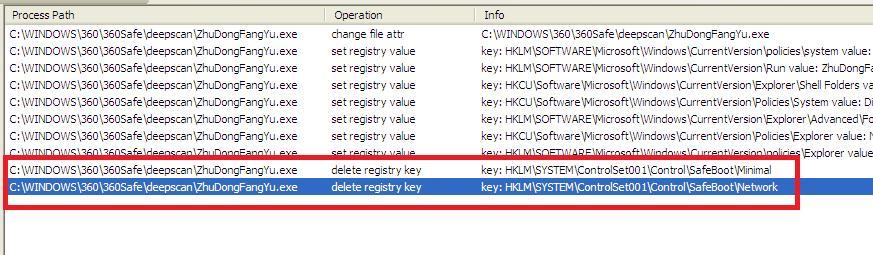 図4:SafeBootキーを削除するマルウェア